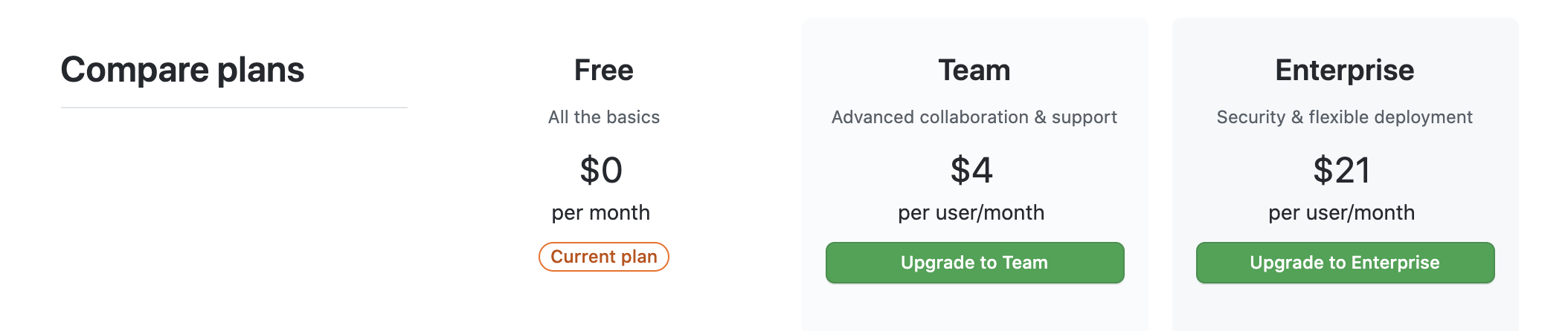 Compare plans and upgrade