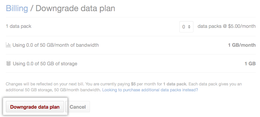 Finish downgrading your data plan