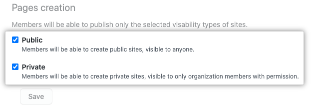 Checkboxes to allow or disallow creation of GitHub Pages sites