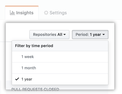 Choose time period to view org insights
