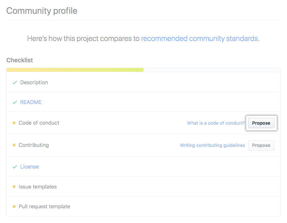 Community profile checklist with recommended community standards for contributors