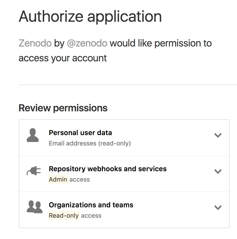Authorize Zenodo